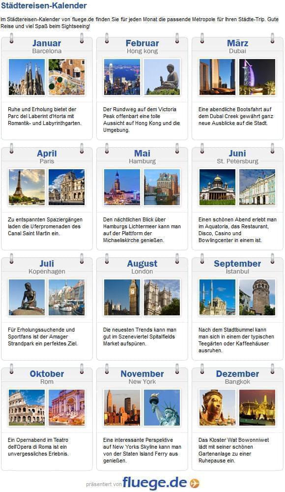 Städtereisenkalender
